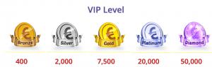 Gratoram VIP program